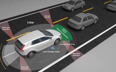 Could 2019 Be the Breakout Year for Autonomous Vehicles?